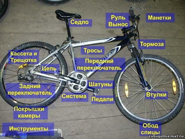 Как отремонтировать горный велосипед